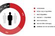 Nowy produkt w ofercie Biura Reklamy Wirtualnej Polski – mailingi targetowane na użytkowników poczty mobilnej