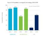 technologie - udział procentowy.png