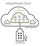 Virtual Private Cloud.png