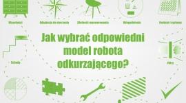 Jak wybrać odpowiedni model robota odkurzającego? - poradnik LIFESTYLE, IT i technologie - coraz większa popularyzacja robotów odkurzających sprawia, że klienci stoją przed trudnym zadaniem wyboru odpowiedniego pomocnika. Jest jednak kilka wskazówek, które w prosty sposób pomogą w podjęciu najlepszej decyzji.